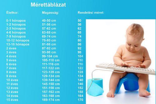 babyandkidfashion mérettáblázat, babaruha méretek.