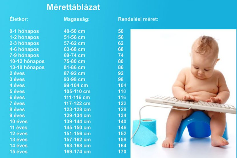 babyandkidfashion mérettáblázat, babaruha méretek, kép.